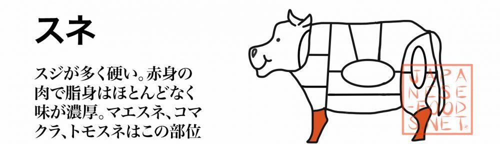 牛肉|スネ|Shank