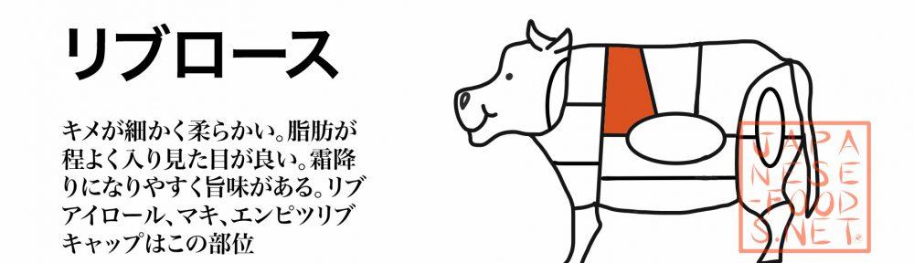 牛肉|リブロース|Spencer Roll