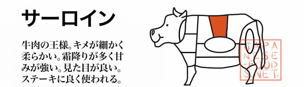牛肉|サーロイン|Sir-Loin
