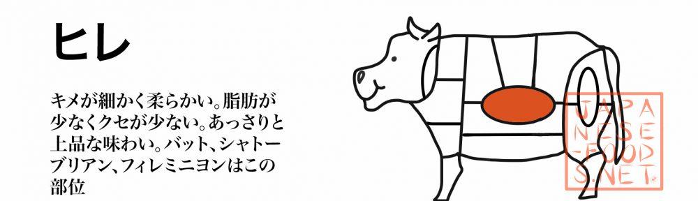 牛肉 ヒレ Tenderloin