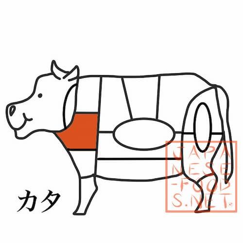 牛肉|カタ|Chuck