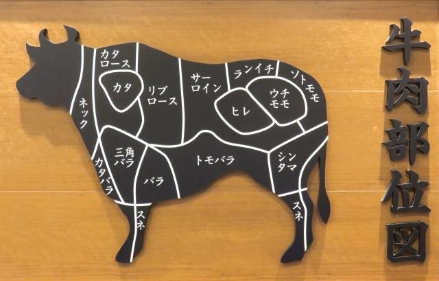 牛肉 部位